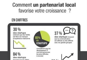 Infographie partenariat local
