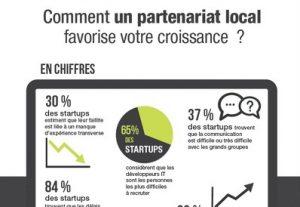 Infographie partenariat local